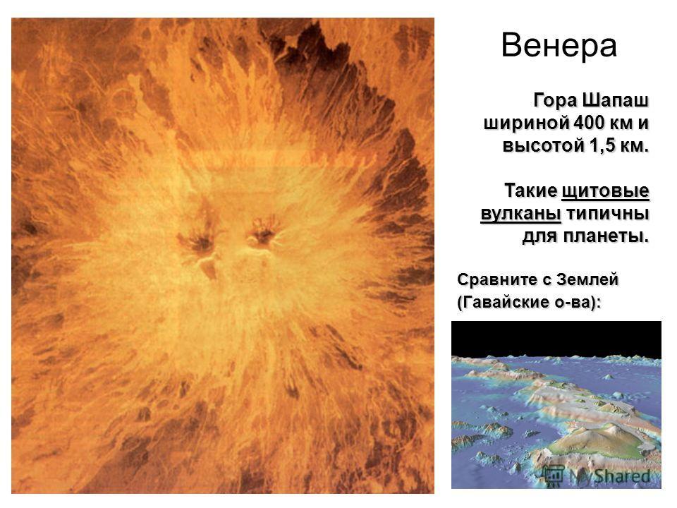 Венера Гора Шапаш шириной 400 км и высотой 1,5 км. Такие щитовые вулканы типичны для планеты. Сравните с Землей (Гавайские о-ва):