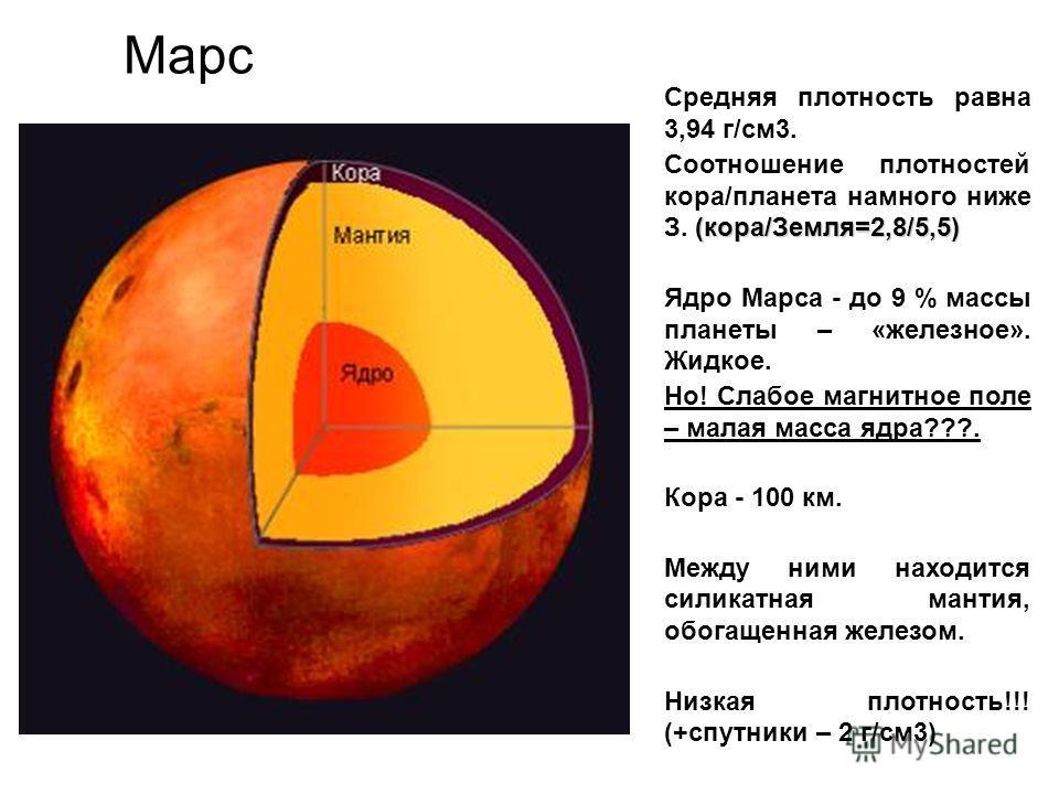Марс Средняя плотность равна 3,94 г/см3. (кора/Земля=2,8/5,5) Соотношение плотностей кора/планета намного ниже З. (кора/Земля=2,8/5,5) Ядро Марса - до 9 % массы планеты – «железное». Жидкое. Но! Слабое магнитное поле – малая масса ядра???. Кора - 100
