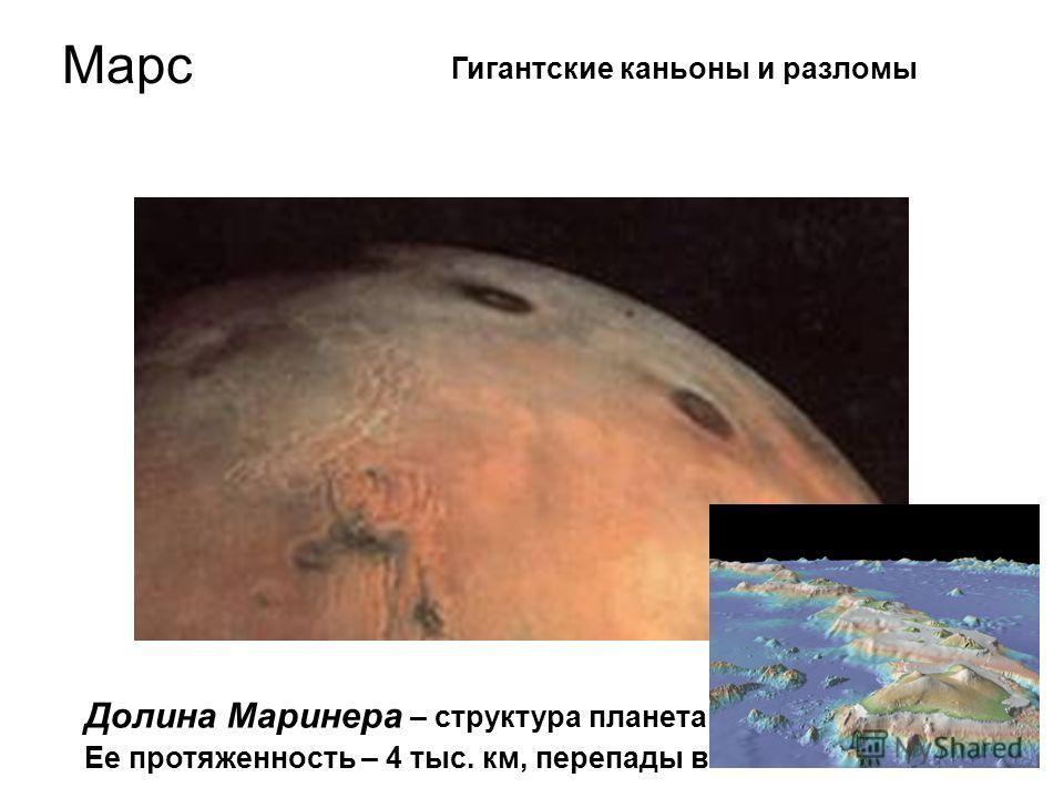 Долина Маринера – структура планетарного масштаба. Ее протяженность – 4 тыс. км, перепады высот – 5-6 км. Марс Гигантские каньоны и разломы