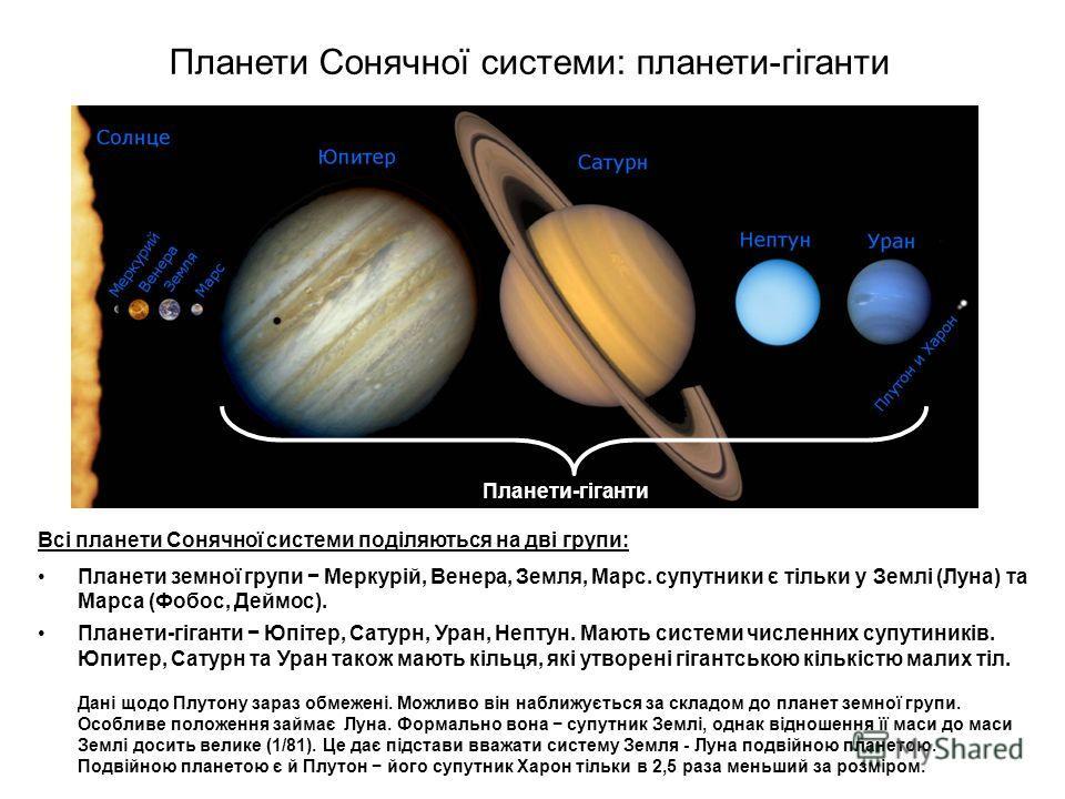 Всі планети Сонячної системи поділяються на дві групи: Планети земної групи Меркурій, Венера, Земля, Марс. супутники є тільки у Землі (Луна) та Марса (Фобос, Деймос). Планети-гіганти Юпітер, Сатурн, Уран, Нептун. Мають системи численних супутиників.