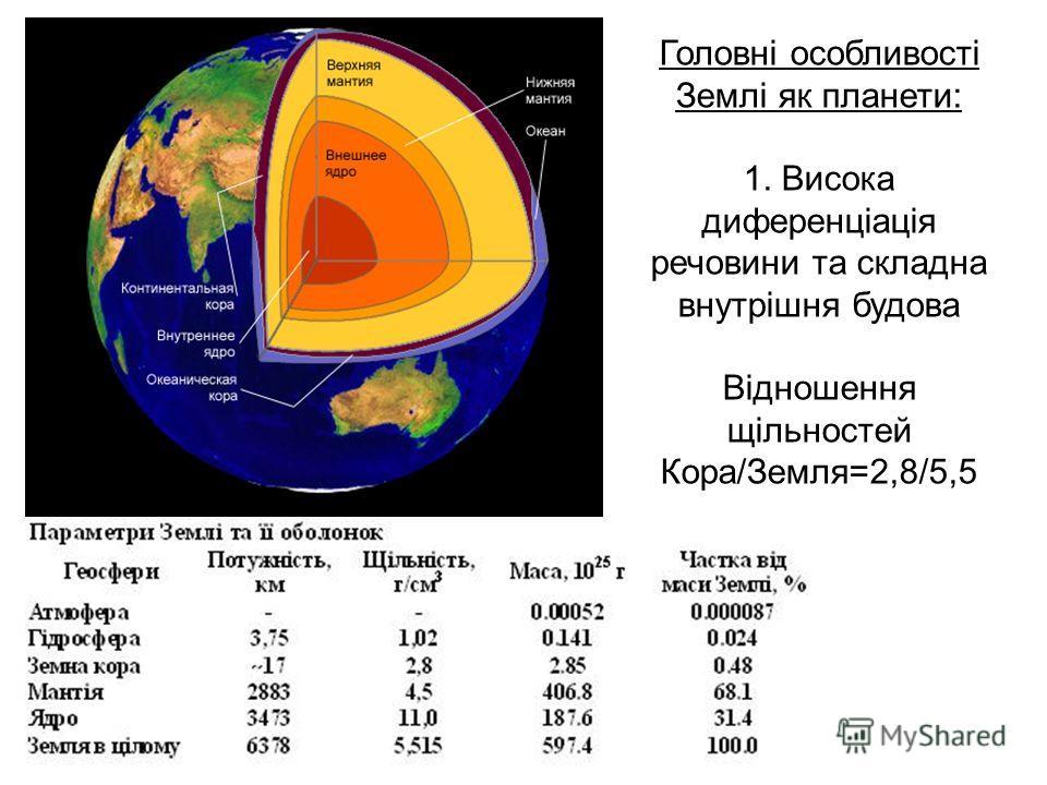 Головні особливості Землі як планети: 1. Висока диференціація речовини та складна внутрішня будова Відношення щільностей Кора/Земля=2,8/5,5