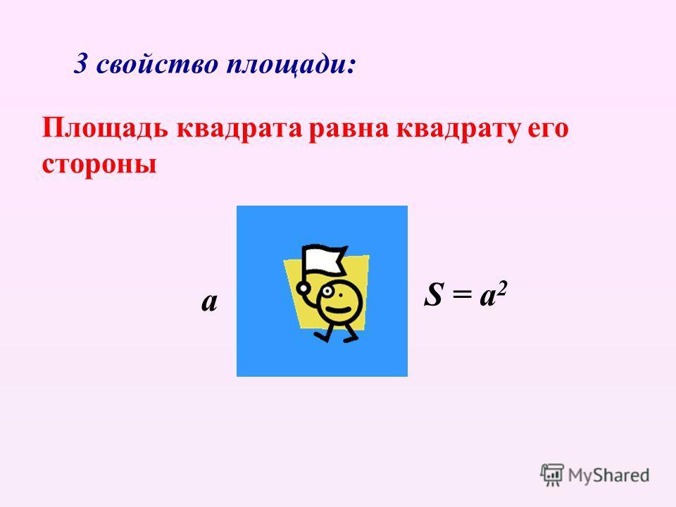 3 свойство площади: Площадь квадрата равна квадрату его стороны a S = a 2