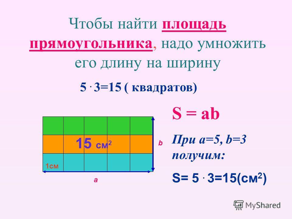 Чтобы найти площадь прямоугольника, надо умножить его длину на ширину а b 1см 5. 3=15 ( квадратов) 15 см 2 S = ab При a=5, b=3 получим: S= 5. 3=15(см 2 )