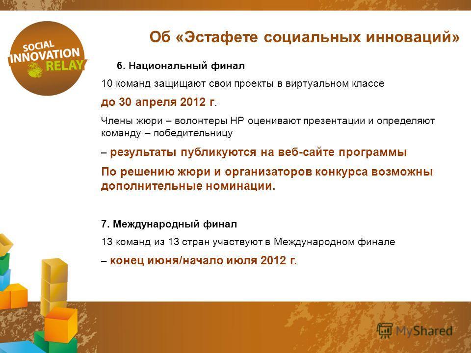 6. Национальный финал 10 команд защищают свои проекты в виртуальном классе до 30 апреля 2012 г. Члены жюри – волонтеры НР оценивают презентации и определяют команду – победительницу – результаты публикуются на веб-сайте программы По решению жюри и ор