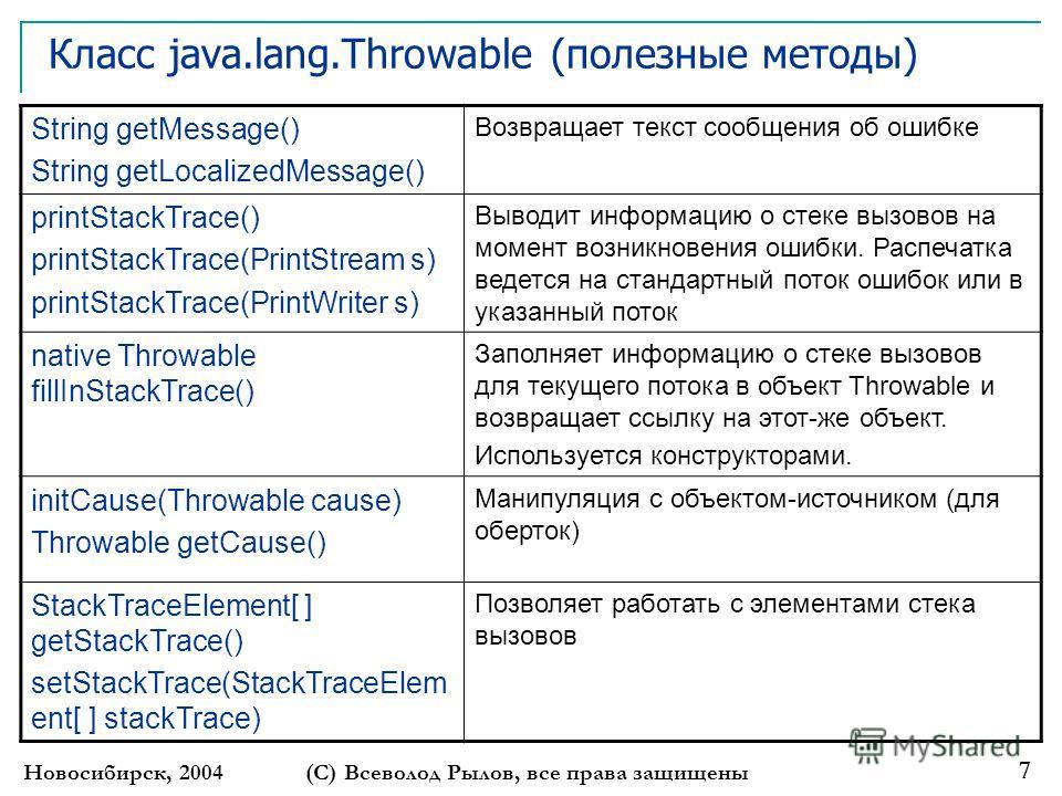 Новосибирск, 2004 (С) Всеволод Рылов, все права защищены 7 Класс java.lang.Throwable (полезные методы) String getMessage() String getLocalizedMessage() Возвращает текст сообщения об ошибке printStackTrace() printStackTrace(PrintStream s) printStackTr
