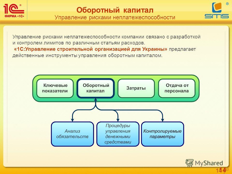 14 4343 Оборотный капитал Управление рисками неплатежеспособности Управление рисками неплатежеспособности компании связано с разработкой и контролем лимитов по различным статьям расходов. «1С:Управление строительной организацией для Украины» предлага