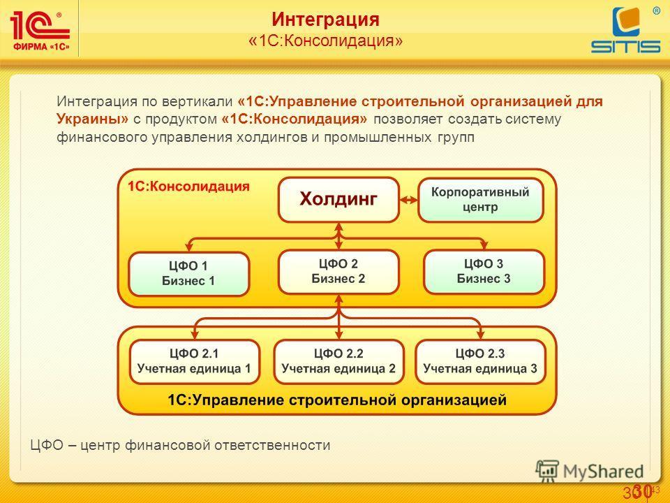 30 4343 Интеграция по вертикали «1С:Управление строительной организацией для Украины» с продуктом «1С:Консолидация» позволяет создать систему финансового управления холдингов и промышленных групп ЦФО – центр финансовой ответственности Интеграция « 1С