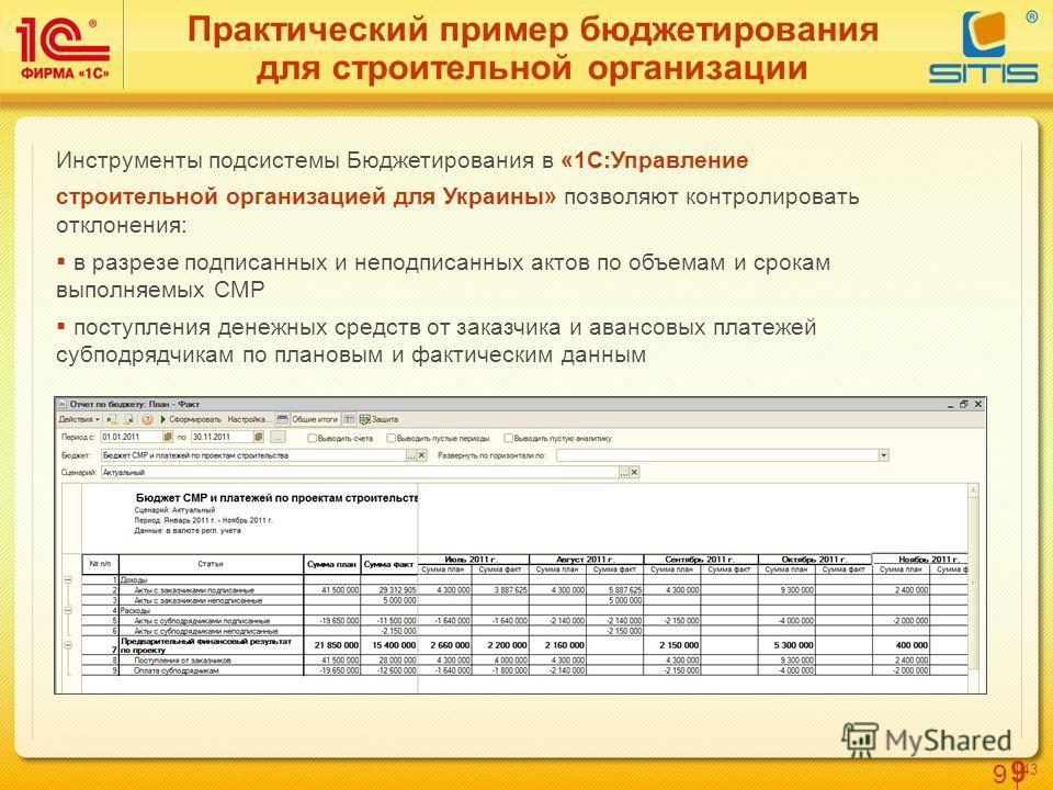 9 4343 9 Практический пример бюджетирования для строительной организации Инструменты подсистемы Бюджетирования в «1С:Управление строительной организацией для Украины» позволяют контролировать отклонения: в разрезе подписанных и неподписанных актов по