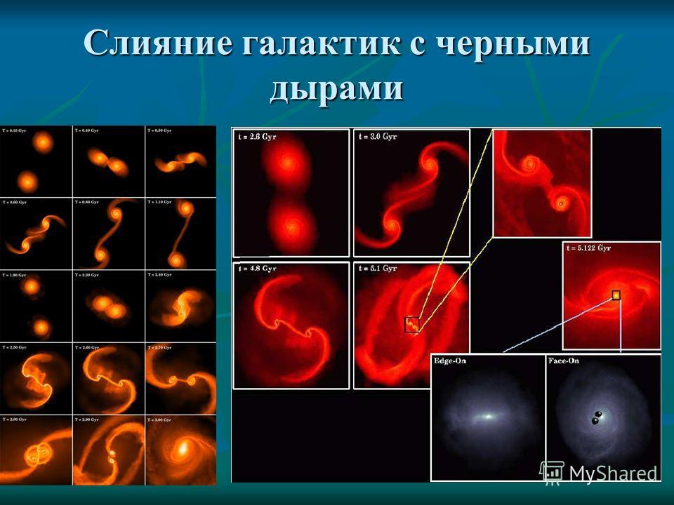 Слияние галактик с черными дырами