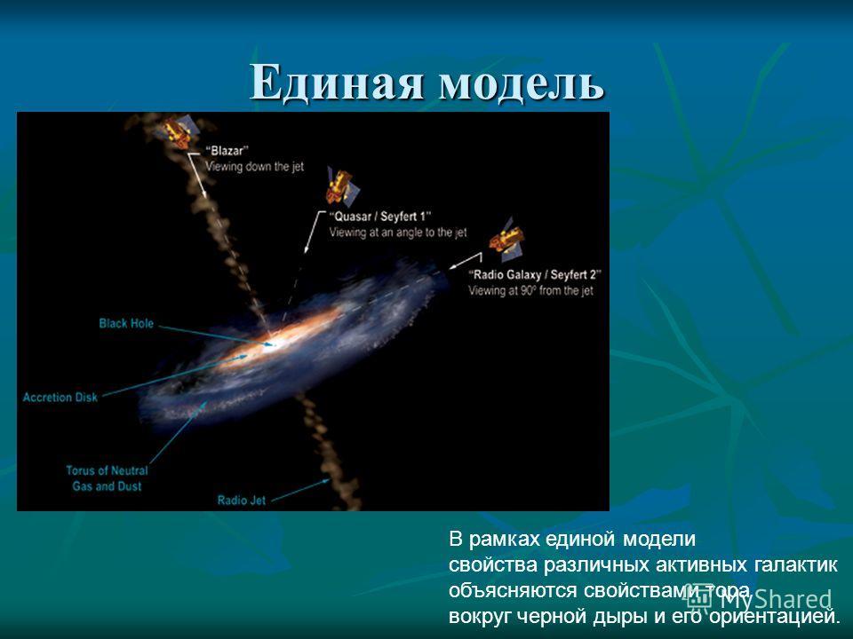 Единая модель В рамках единой модели свойства различных активных галактик объясняются свойствами тора вокруг черной дыры и его ориентацией.