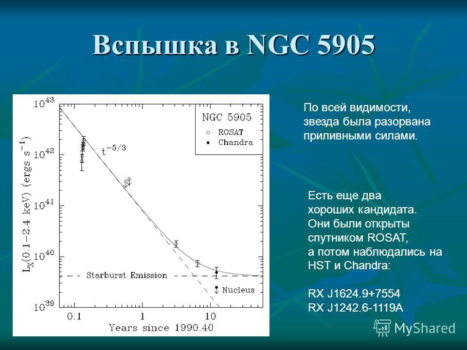 Вспышка в NGC 5905 По всей видимости, звезда была разорвана приливными силами. Есть еще два хороших кандидата. Они были открыты спутником ROSAT, а потом наблюдались на HST и Chandra: RX J1624.9+7554 RX J1242.6-1119A