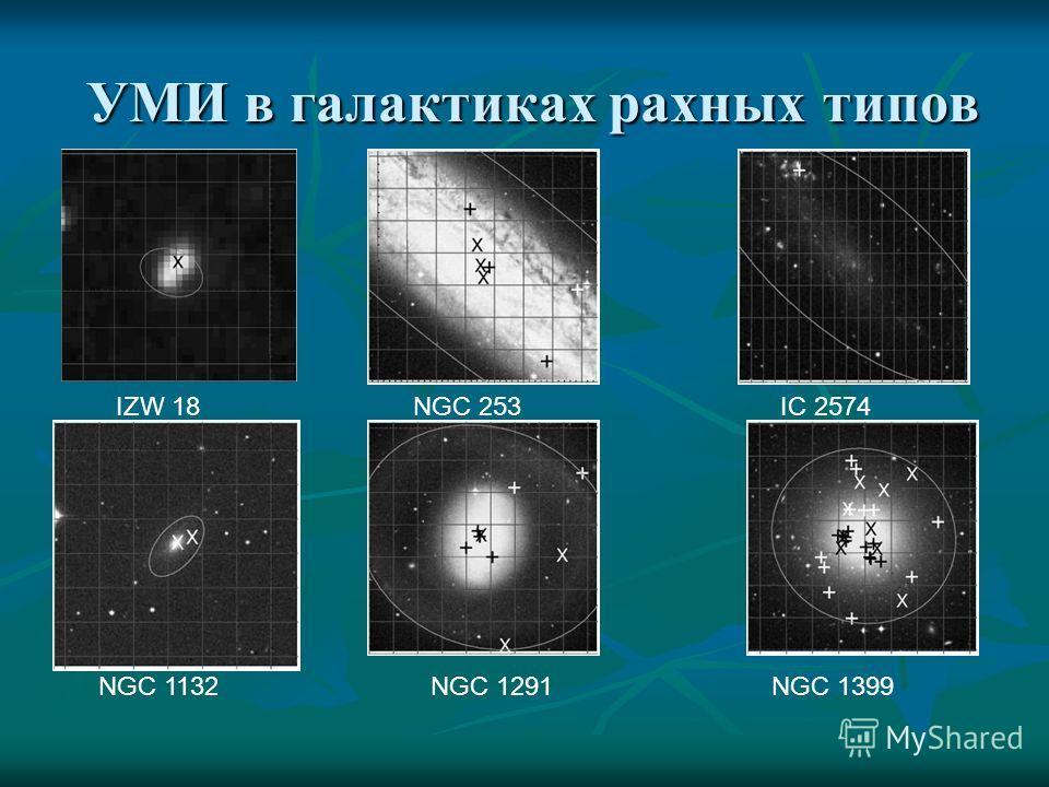 УМИ в галактиках рахных типов УМИ в галактиках рахных типов NGC 1132 IZW 18NGC 253 NGC 1291 IC 2574 NGC 1399