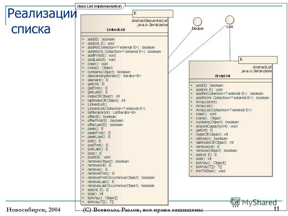 Реализации списка Новосибирск, 2004(С) Всеволод Рылов, все права защищены 11