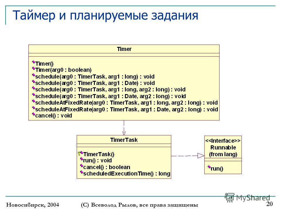 Новосибирск, 2004(С) Всеволод Рылов, все права защищены 20 Таймер и планируемые задания