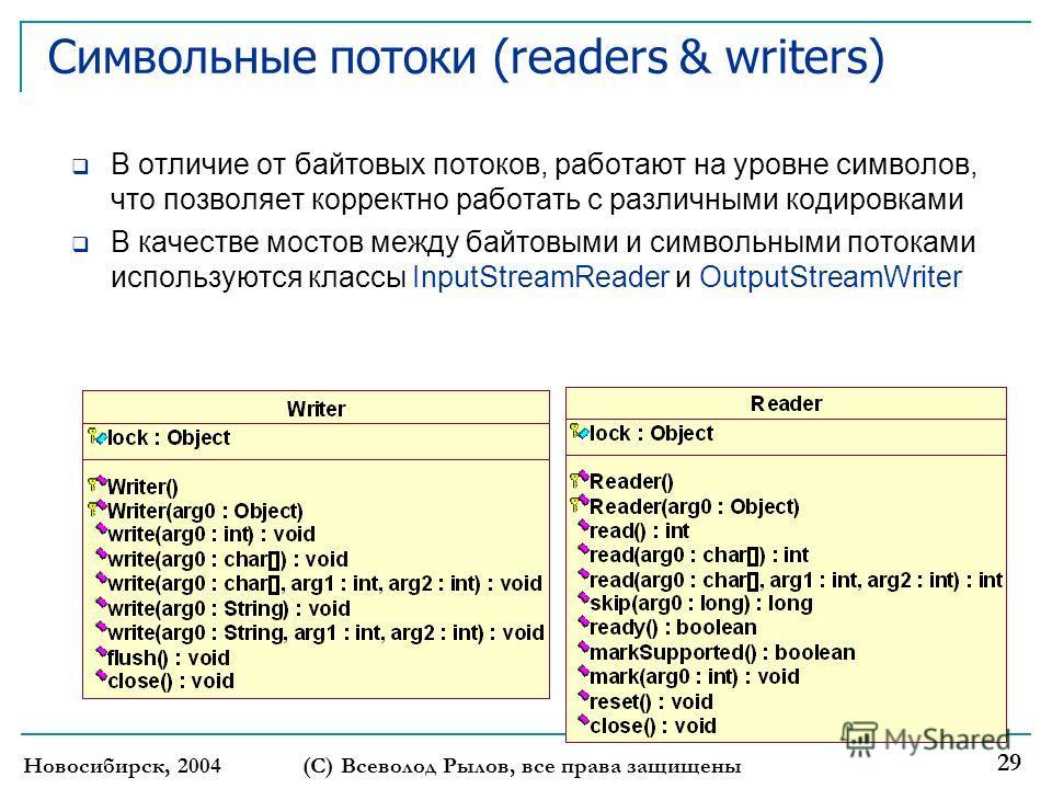 Новосибирск, 2004(С) Всеволод Рылов, все права защищены 29 Символьные потоки (readers & writers) В отличие от байтовых потоков, работают на уровне символов, что позволяет корректно работать с различными кодировками В качестве мостов между байтовыми и