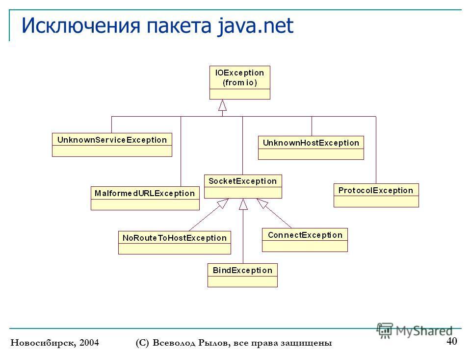 Новосибирск, 2004(С) Всеволод Рылов, все права защищены 40 Исключения пакета java.net