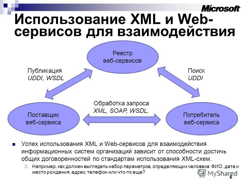 5 Использование XML и Web- сервисов для взаимодействия Успех использования XML и Web-сервисов для взаимодействия информационных систем организаций зависит от способности достичь общих договоренностей по стандартам использования XML-схем. Например, ка
