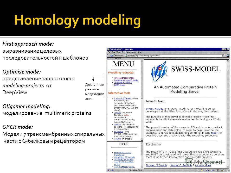 Доступные режимы моделиров ания First approach mode: выравнивание целевых последовательностей и шаблонов Optimise mode: представление запросов как modeling-projects от DeepView Oligomer modeling: моделирование multimeric proteins GPCR mode: Модели 7