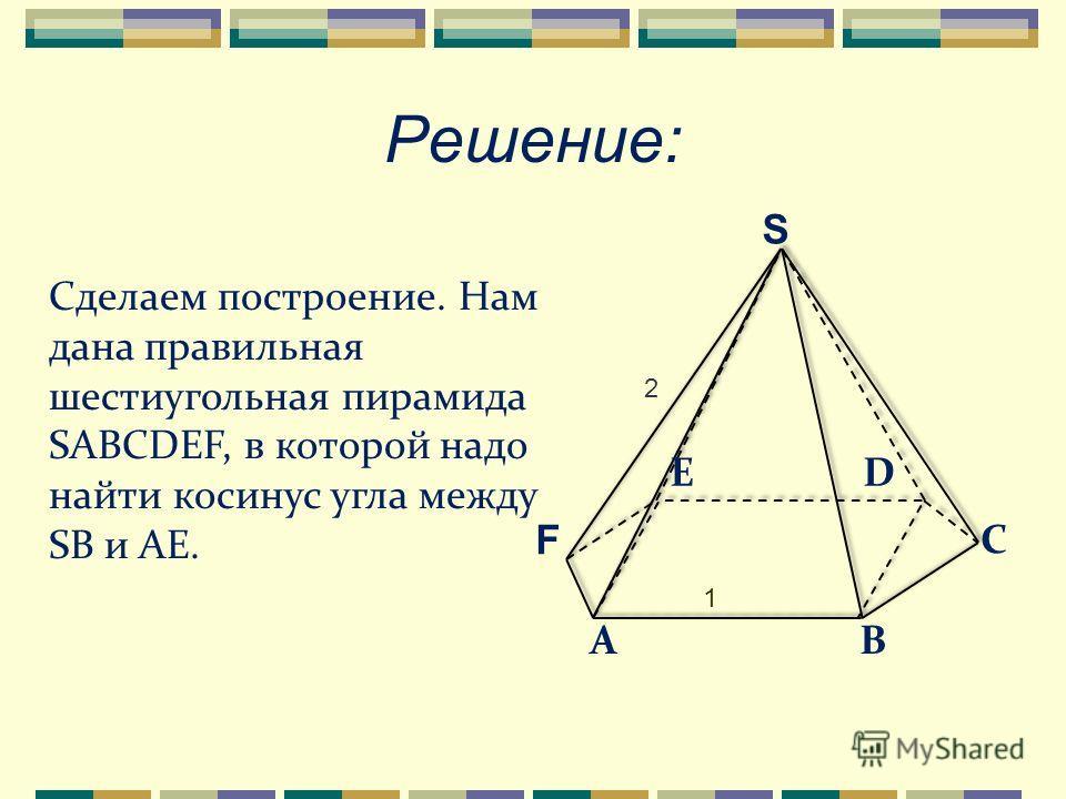 Решение: Сделаем построение. Нам дана правильная шестиугольная пирамида SABCDEF, в которой надо найти косинус угла между SB и AE.