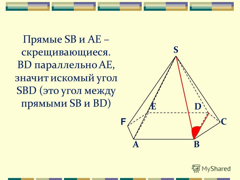Прямые SB и AE – скрещивающиеся. ВD параллельно АЕ, значит искомый угол SBD (это угол между прямыми SB и BD) AB F E C D S