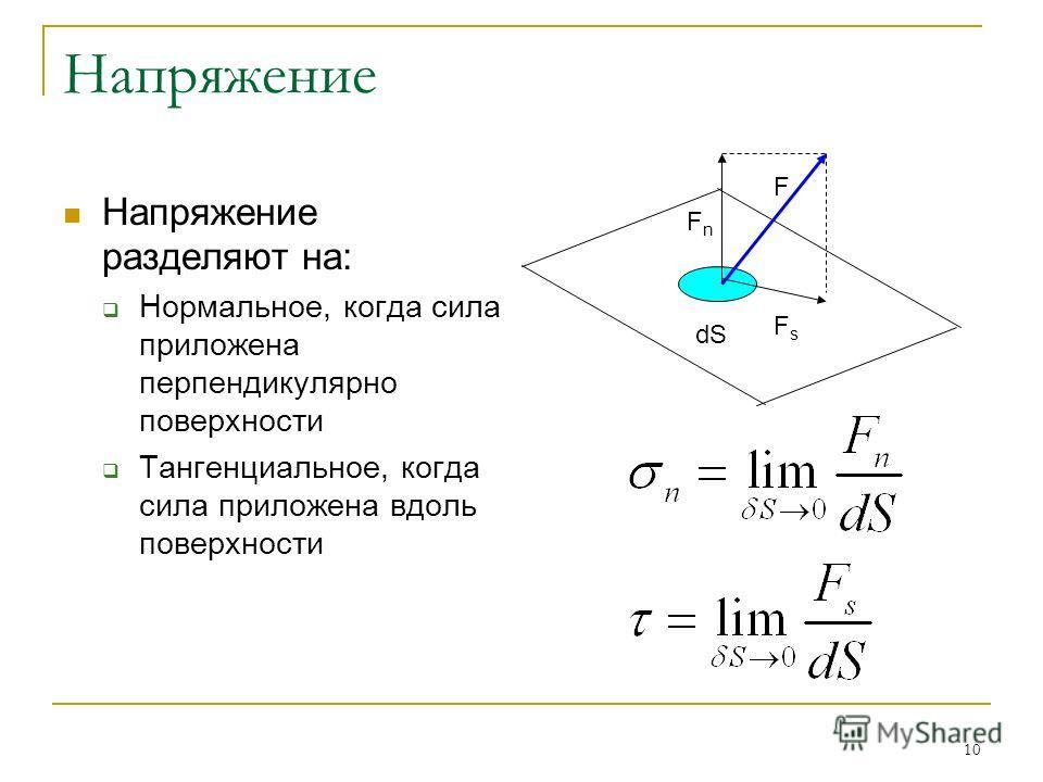 10 Напряжение Напряжение разделяют на: Нормальное, когда сила приложена перпендикулярно поверхности Тангенциальное, когда сила приложена вдоль поверхности F FsFs FnFn dS