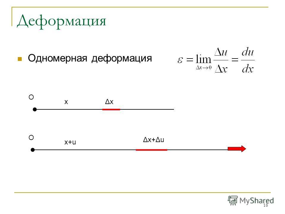 18 Деформация Одномерная деформация x+u x Δx+Δu ΔxΔx O O