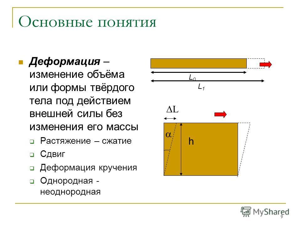 9 Основные понятия Деформация – изменение объёма или формы твёрдого тела под действием внешней силы без изменения его массы Растяжение – сжатие Сдвиг Деформация кручения Однородная - неоднородная L0L0 L1L1 h L