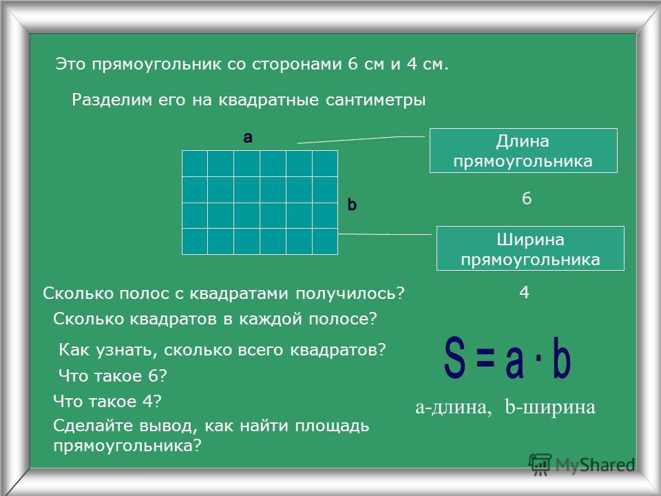 Какие единицы измерения площади вы знаете? Что значит квадратный сантиметр? 1 см 2 Найдите площади данных фигур. 2. 1. 3.