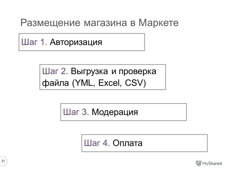 21 Размещение магазина в Маркете Шаг 1. Авторизация Шаг 3. Модерация Шаг 2. Выгрузка и проверка файла (YML, Excel, CSV) Шаг 4. Оплата