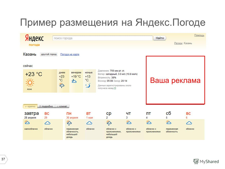 37 Пример размещения на Яндекс.Погоде Ваша реклама