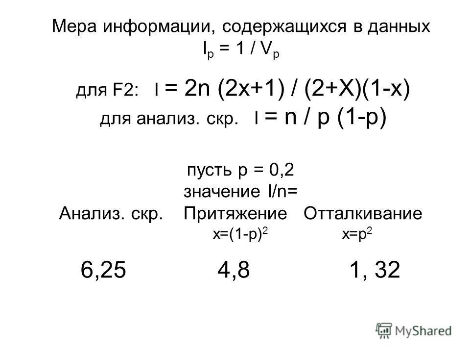 Мера информации, содержащихся в данных I p = 1 / V p для F2: I = 2n (2x+1) / (2+X)(1-x) для анализ. скр. I = n / p (1-p) пусть p = 0,2 значение I/n= Анализ. скр. Притяжение Отталкивание х=(1-p) 2 х=p 2 6,25 4,8 1, 32