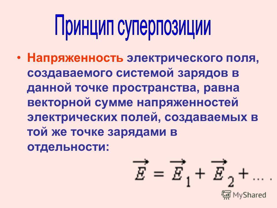Напряженность электрического поля, создаваемого системой зарядов в данной точке пространства, равна векторной сумме напряженностей электрических полей, создаваемых в той же точке зарядами в отдельности: