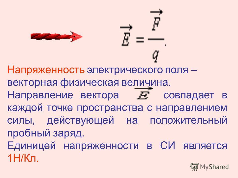 Напряженность электрического поля – векторная физическая величина. Направление вектора совпадает в каждой точке пространства с направлением силы, действующей на положительный пробный заряд. Единицей напряженности в СИ является 1Н/Кл.
