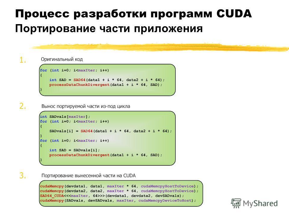 Процесс разработки программ CUDA Портирование части приложения 1. 2. 3.
