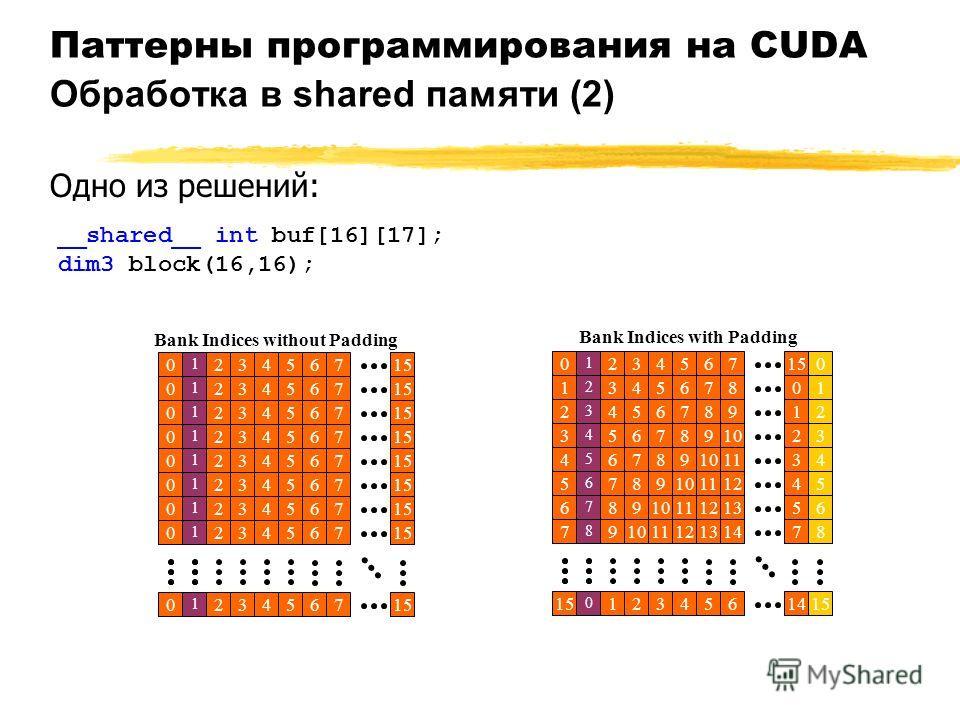 Паттерны программирования на CUDA Обработка в shared памяти (2) Одно из решений: __shared__ int buf[16][17]; dim3 block(16,16); Bank Indices without Padding Bank Indices with Padding