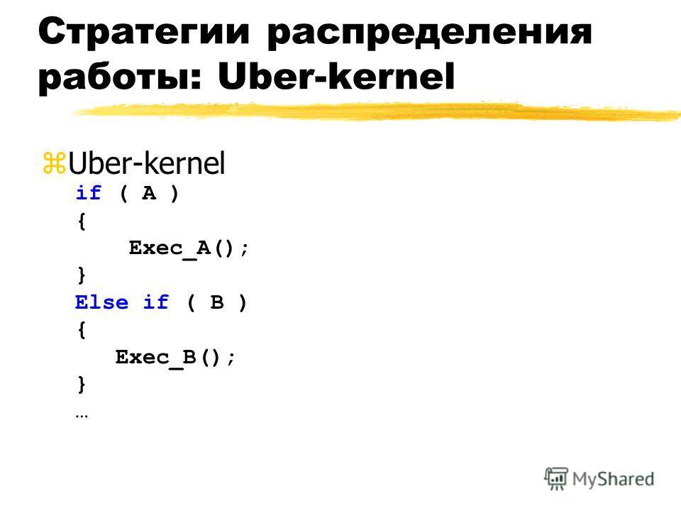 Стратегии распределения работы: Uber-kernel zUber-kernel if ( A ) { Exec_A(); } Else if ( B ) { Exec_B(); } …