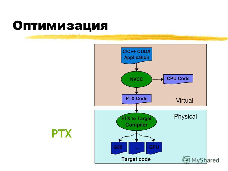 Оптимизация PTX