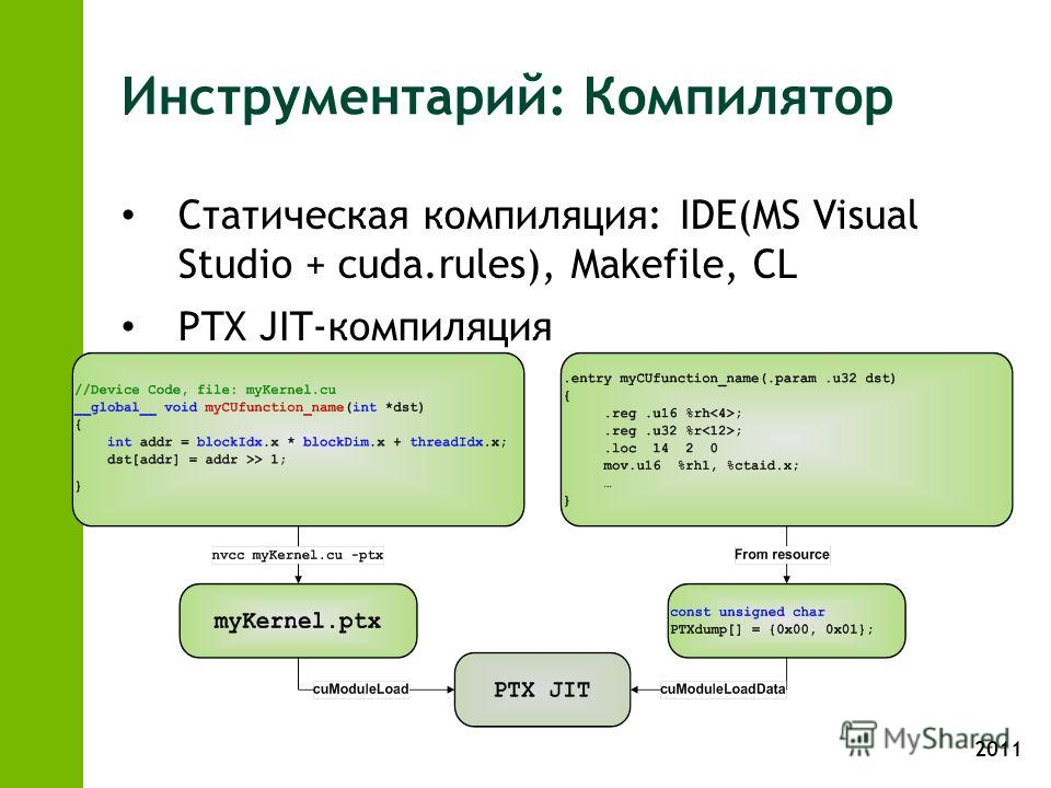 2011 Инструментарий: Компилятор Статическая компиляция: IDE(MS Visual Studio + cuda.rules), Makefile, CL PTX JIT-компиляция