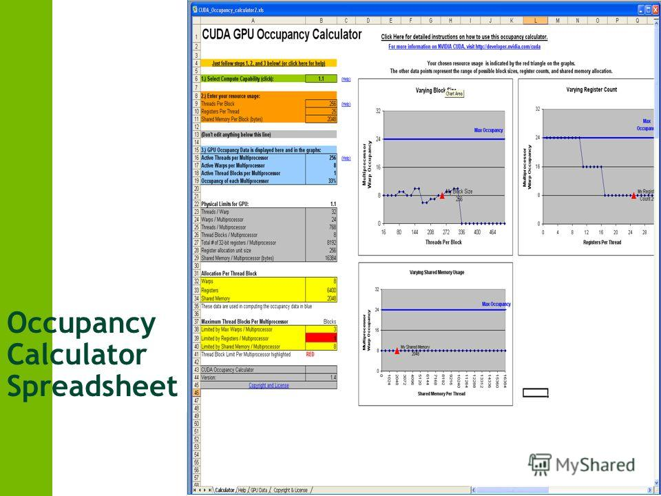 Occupancy Calculator Spreadsheet