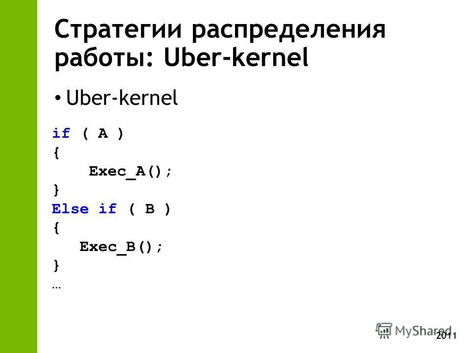 2011 Стратегии распределения работы: Uber-kernel Uber-kernel if ( A ) { Exec_A(); } Else if ( B ) { Exec_B(); } …