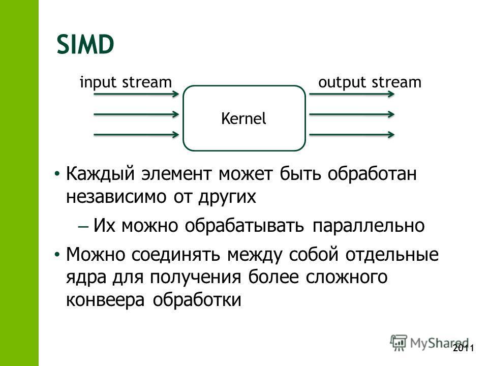 2011 SIMD Каждый элемент может быть обработан независимо от других – Их можно обрабатывать параллельно Можно соединять между собой отдельные ядра для получения более сложного конвеера обработки Kernel input streamoutput stream