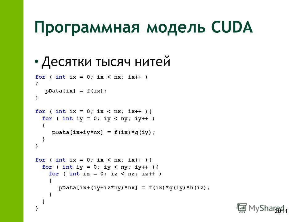 2011 Программная модель CUDA Десятки тысяч нитей for ( int ix = 0; ix < nx; ix++ ) { pData[ix] = f(ix); } for ( int ix = 0; ix < nx; ix++ ){ for ( int iy = 0; iy < ny; iy++ ) { pData[ix+iy*nx] = f(ix)*g(iy); } } for ( int ix = 0; ix < nx; ix++ ){ for