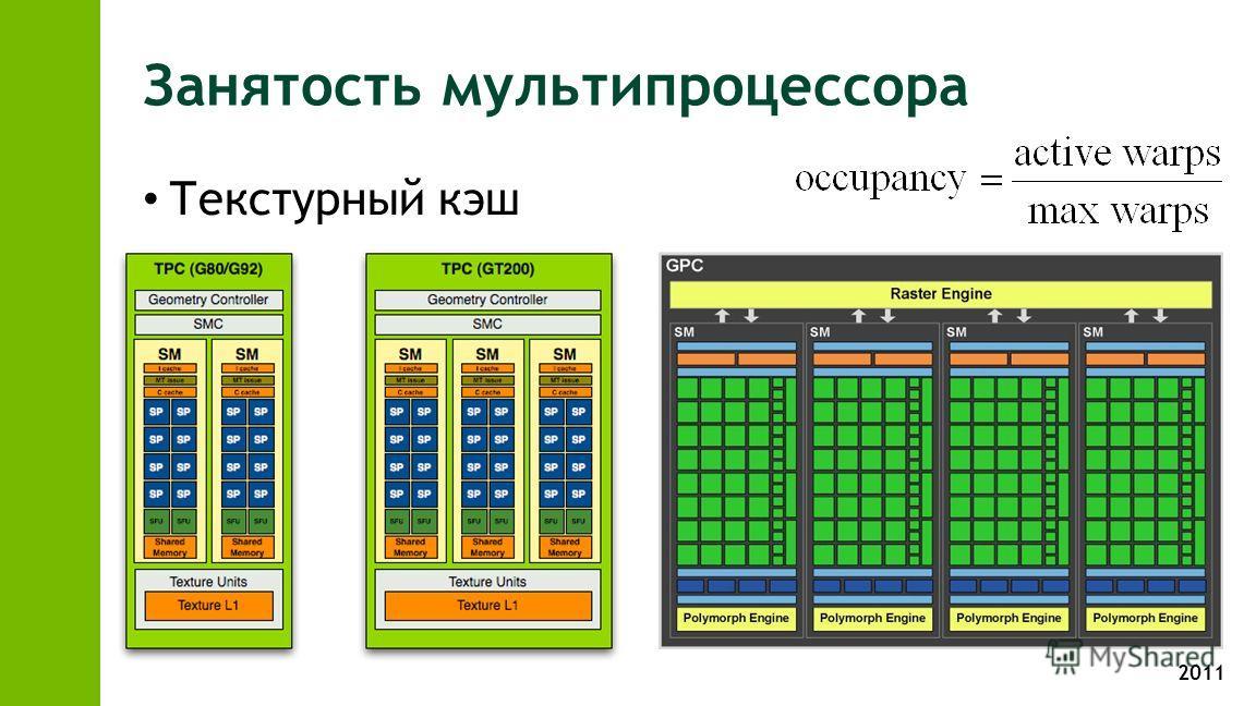 2011 Занятость мультипроцессора Текстурный кэш