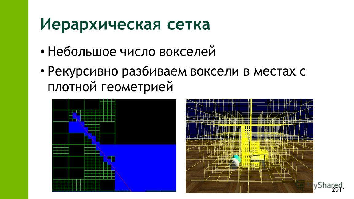 2011 Иерархическая сетка Небольшое число вокселей Рекурсивно разбиваем воксели в местах с плотной геометрией