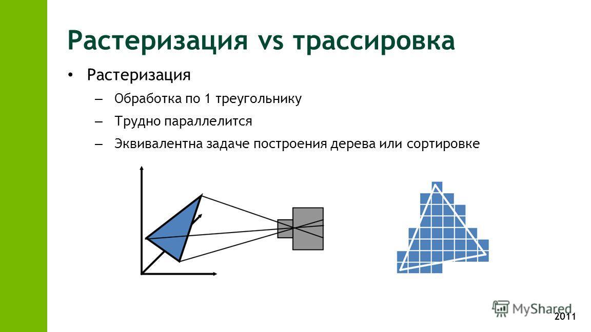 2011 Растеризация vs трассировка Растеризация – Обработка по 1 треугольнику – Трудно параллелится – Эквивалентна задаче построения дерева или сортировке
