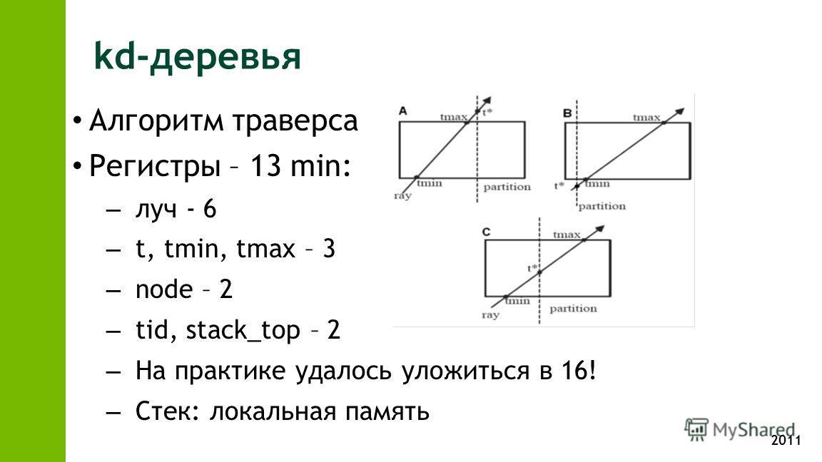 2011 kd-деревья Алгоритм траверса Регистры – 13 min: – луч - 6 – t, tmin, tmax – 3 – node – 2 – tid, stack_top – 2 – На практике удалось уложиться в 16! – Стек: локальная память
