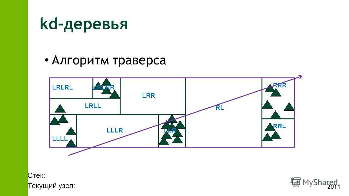 2011 kd-деревья RL RRR RRL LRR LLR LLLL LLLR LRLL LRLRLLRLRR Стек: Текущий узел: Алгоритм траверса