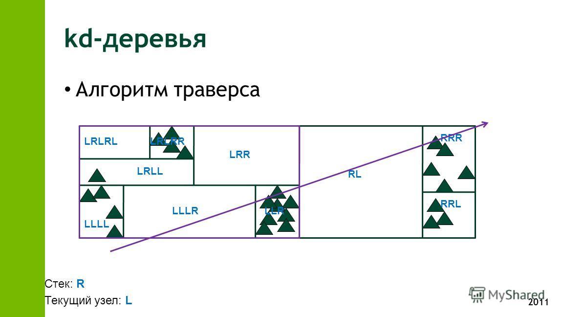 2011 kd-деревья Алгоритм траверса RL RRR RRL LRR LLR LLLL LLLR LRLL LRLRLLRLRR Стек: R Текущий узел: L