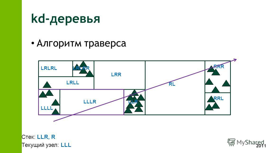 2011 kd-деревья Алгоритм траверса RL RRR RRL LRR LLR LLLL LLLR LRLL LRLRLLRLRR Стек: LLR, R Текущий узел: LLL