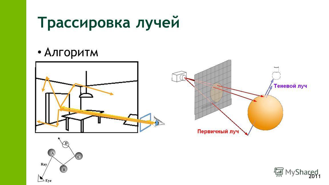 2011 Трассировка лучей Алгоритм